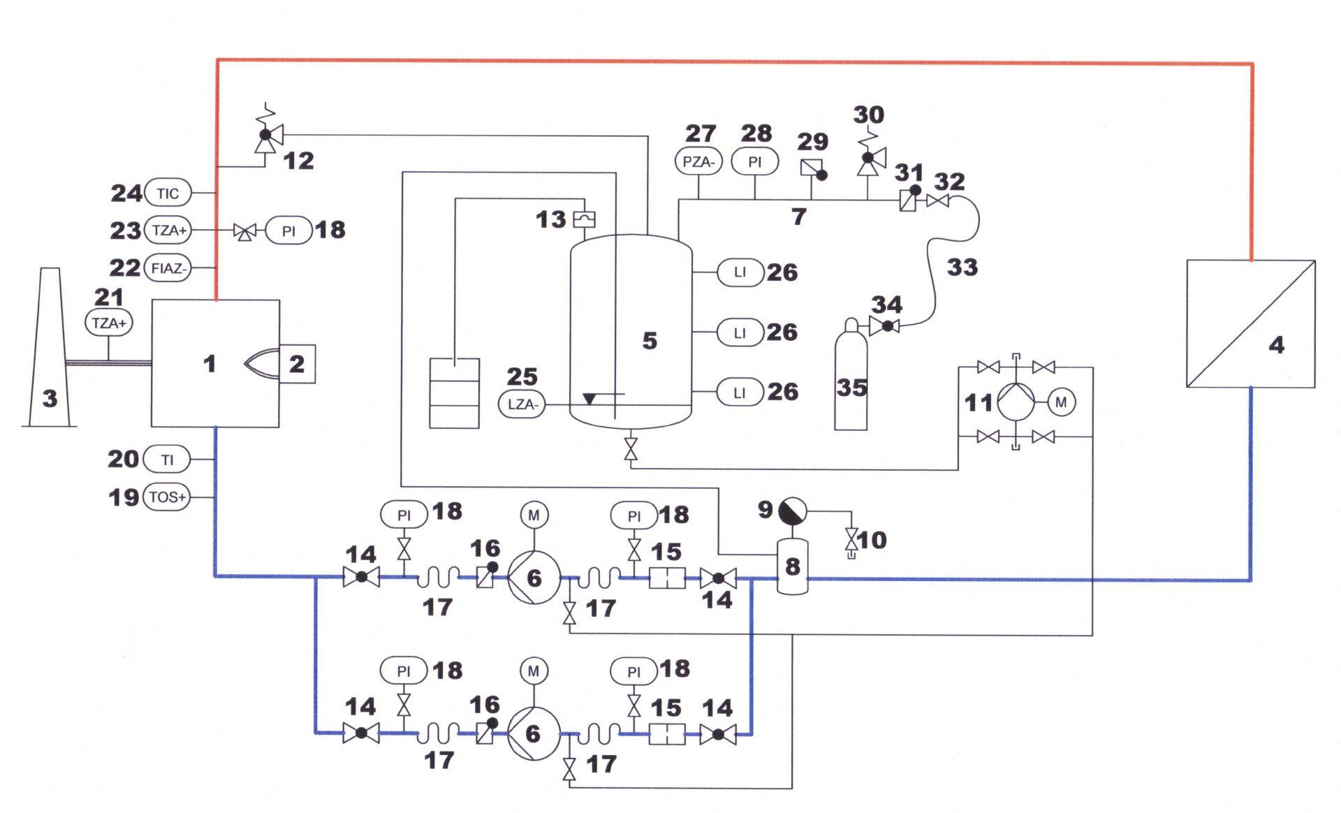 GTS Engineering - GTS Heating System on